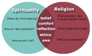religion spirituality venn2_0